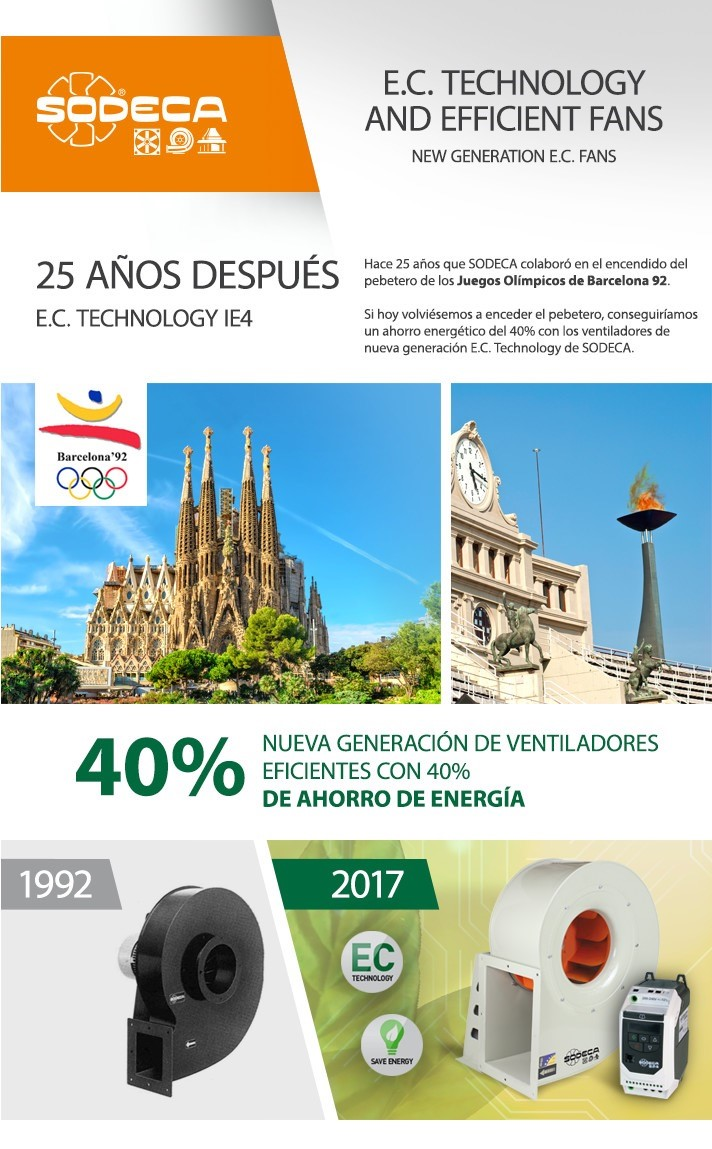 /upload/imgNews/JUEGOS OLIMPICOS 92_ES.jpg